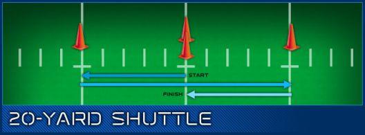 20 yd shuttle nfl