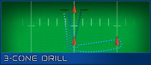 3 cone drill nfl